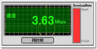 WiMAX-SPEED.JPG